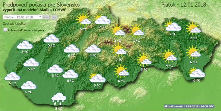 IDŐJÁRÁS: Borús, nyirkos idő a hét utolsó munkanapján