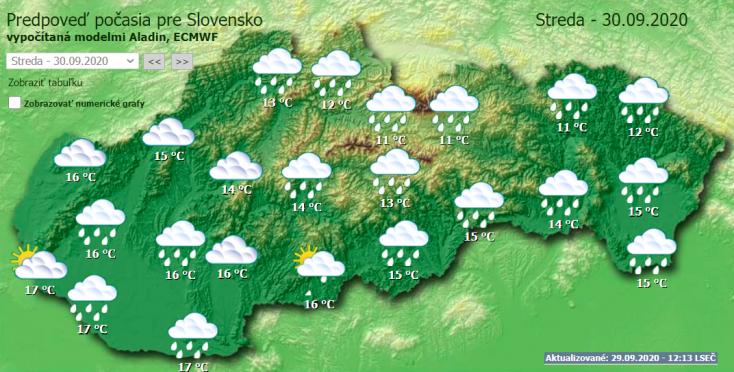 IDŐJÁRÁS: Szerdán sem úszhatjuk meg eső nélkül